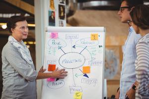 Persona con mapa visual de un plan de marketing digital